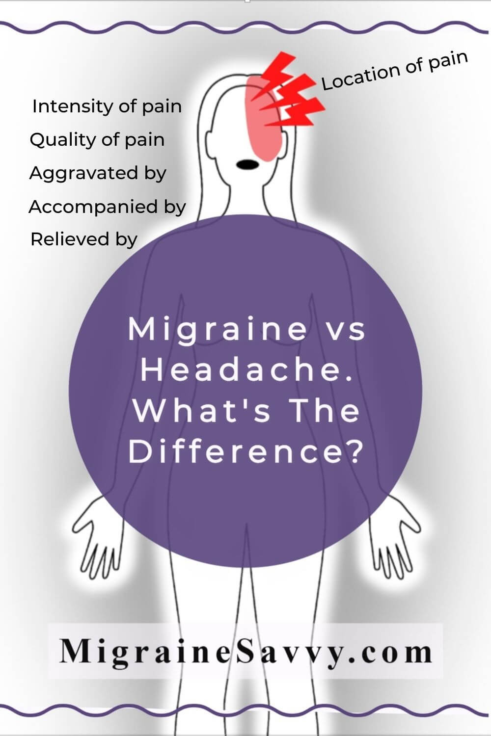 Migraine vs Headache. Can you tell? @migrainesavvy