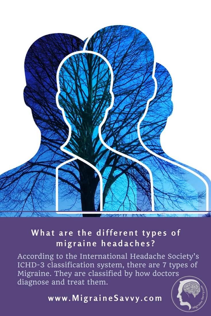 Types of Migraines @migrainesavvy #migrainerelief #stopmigraines #migrainesareafulltimejob