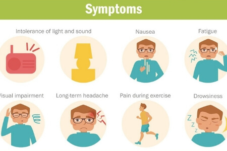 Migraine Symptoms - Warning Signs of An Attack