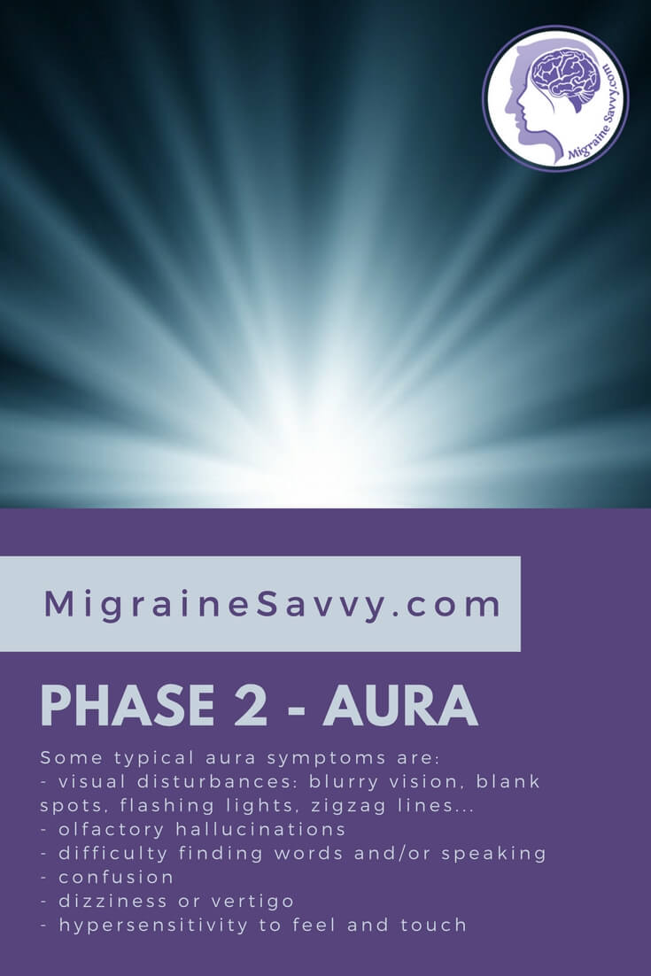 Phase 2 is the aura. Typical migraine aura symptoms are blurry vision, dizziness and confusion.