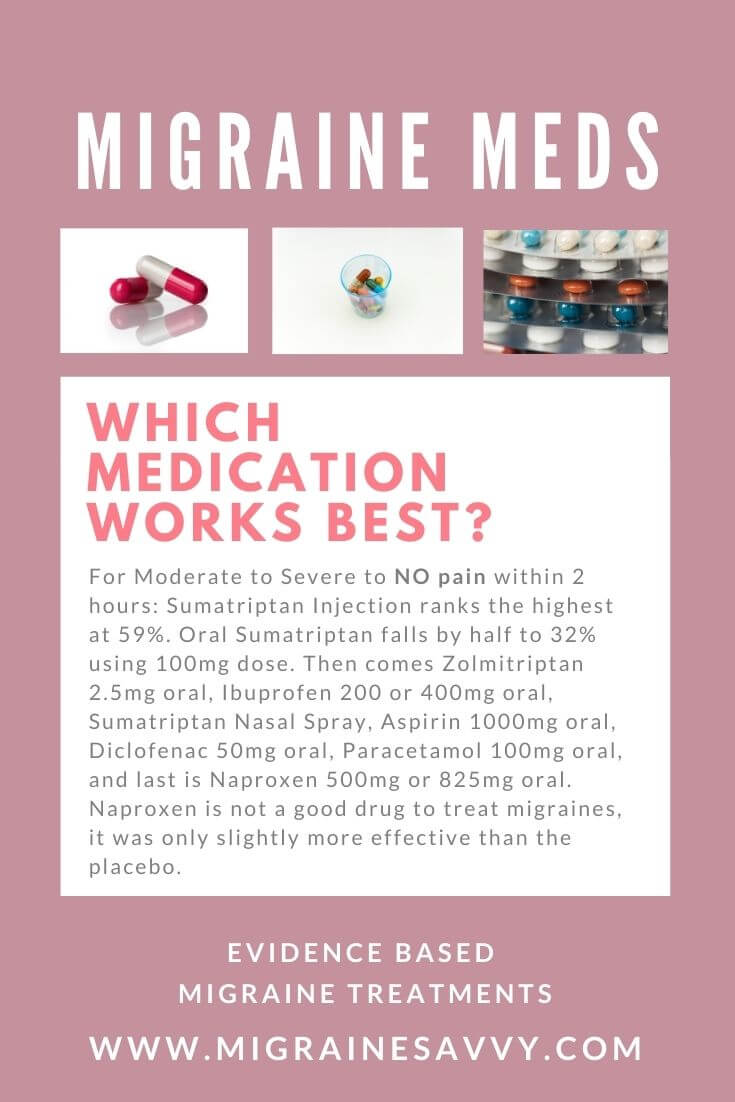 list of migraine medications: how to pick the best one
