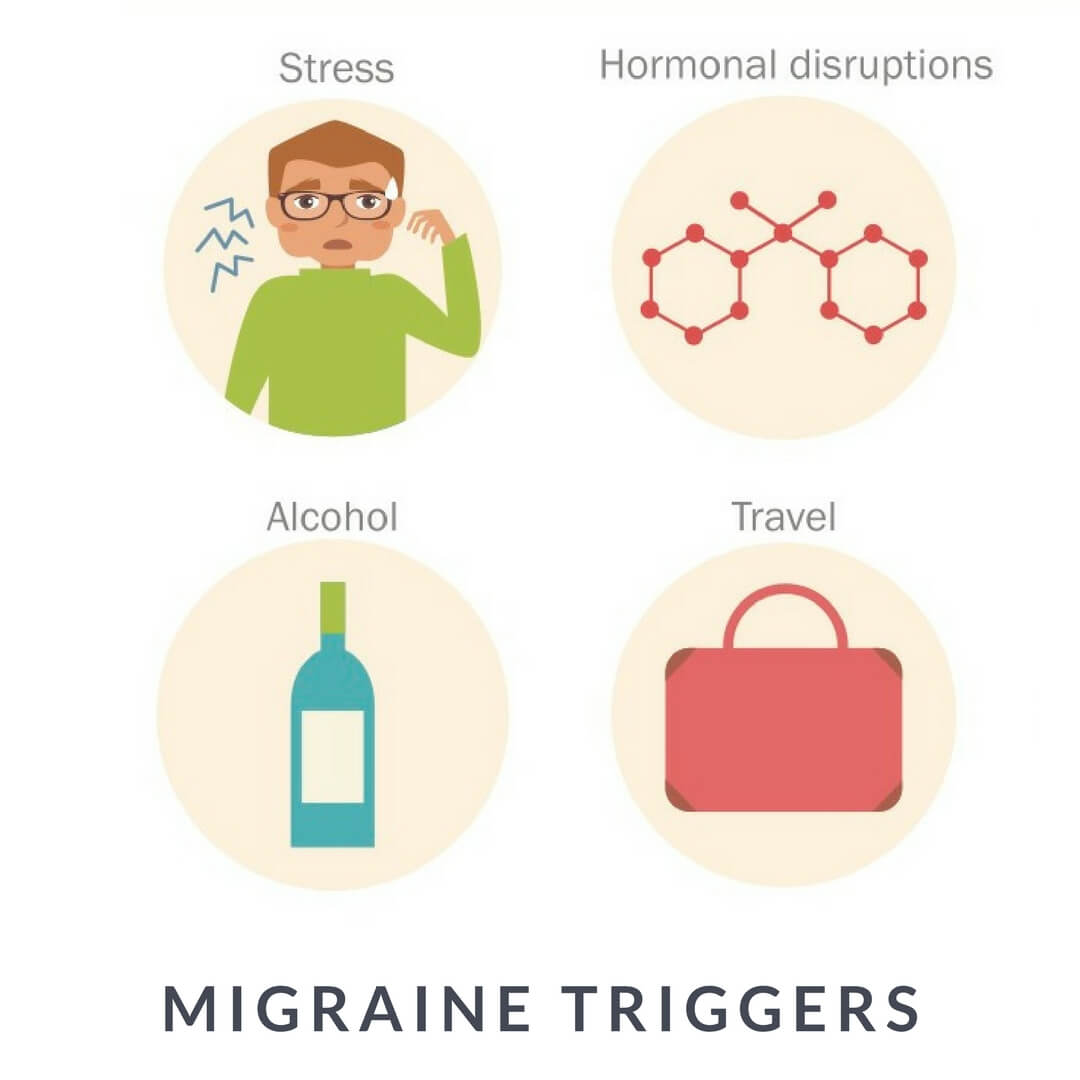 Click here to read more about common migraine triggers @migrainesavvy