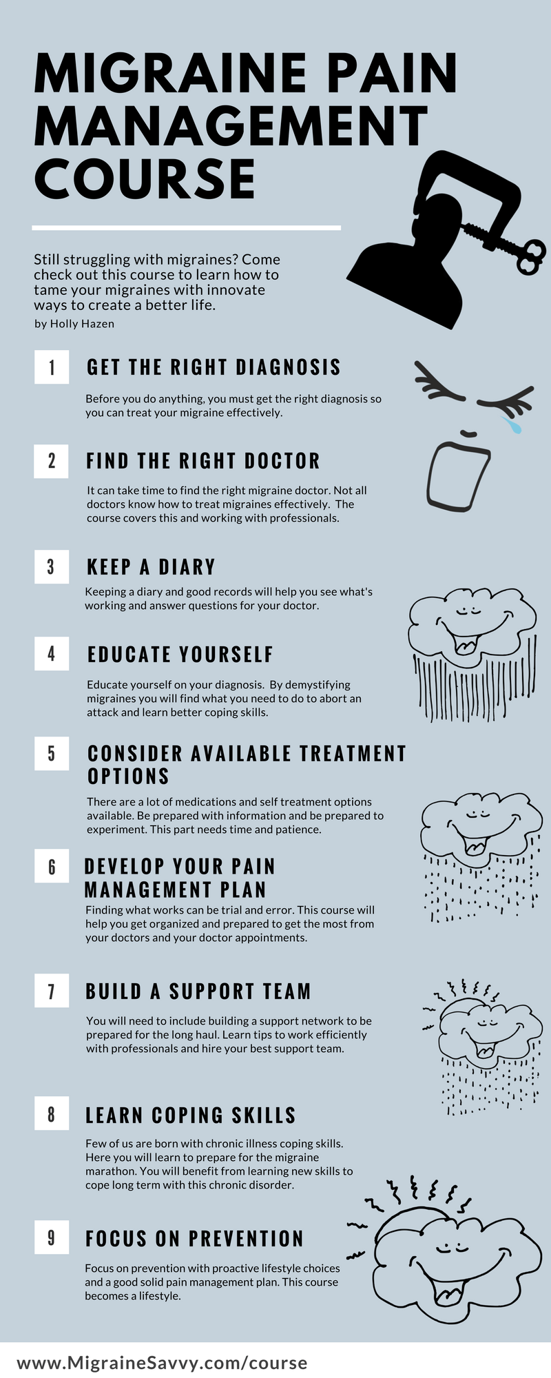 Click to enlarge migraine course infographic