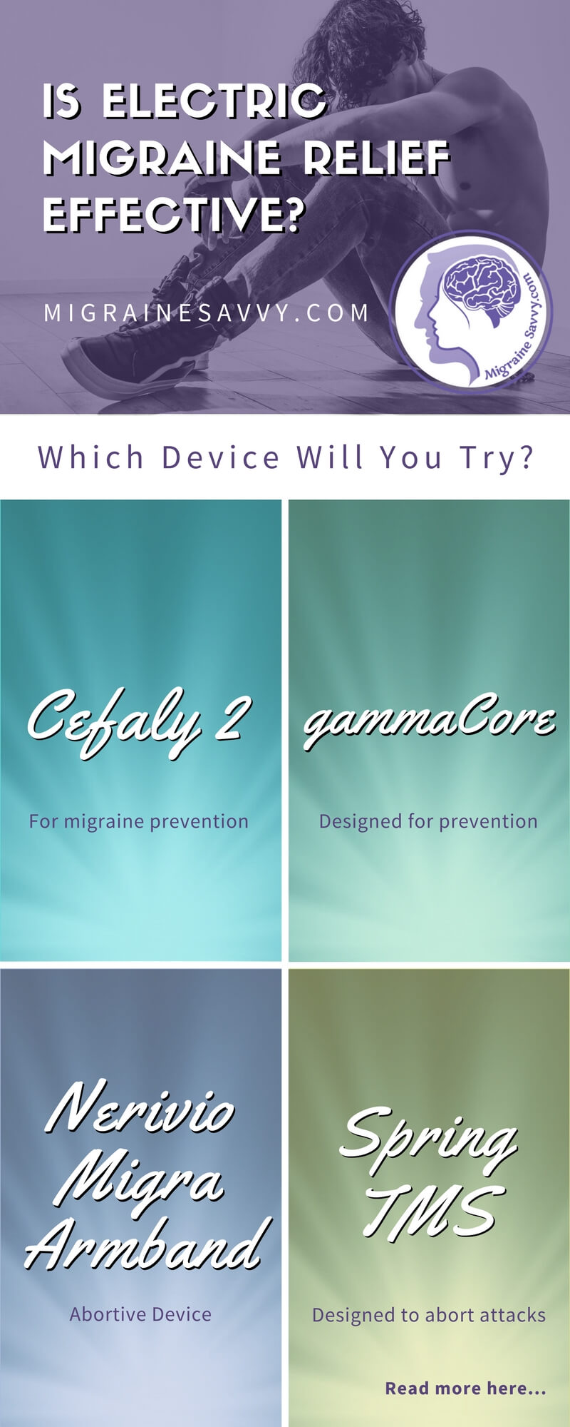 Cefaly, gammaCore, Spring TMS, Biofeedback and the new kid on the block for electric migraine relief.