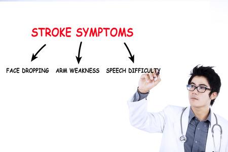 Warning Signs of Stroke @migrainesavvy
