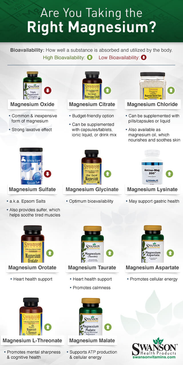 Are You Taking The Right Magnesium Form For Your Migraines? @swansonsvitamins @migrainesavvy #migrainerelief #stopmigraines #migrainesareafulltimejob